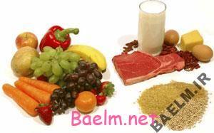 رژیم غذایی برای بیماران کم خونی آنمی