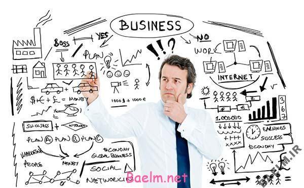 در شرايط كنوني بازار ايران فروش چه نوع محصولاتي موفق خواهد بود؟