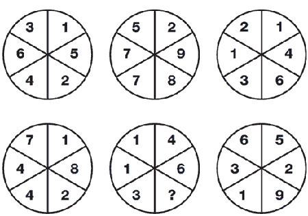 تست هوش دایره و اعداد,تست هوش