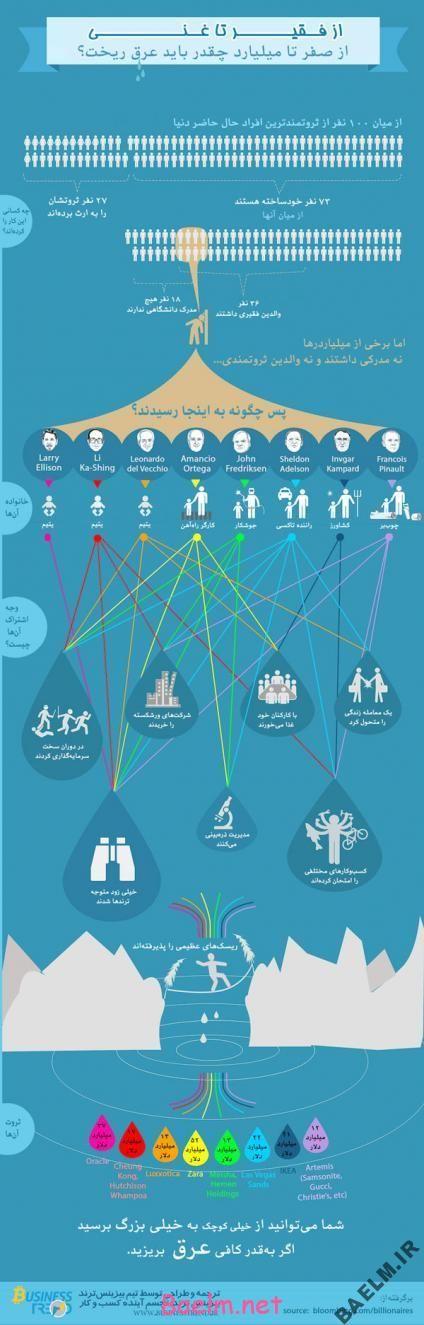 info graf2