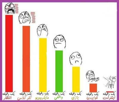 ترول ایرانی, ترول, عکس های خنده دار