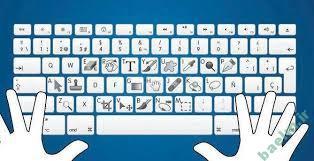 آموزش فتوشاپ | معرفی کلیدهای میانبر در فتوشاپ