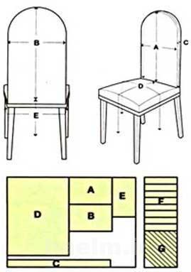 آموزش خیاطی   آموزش دوخت رویه صندلی ناهارخوری
