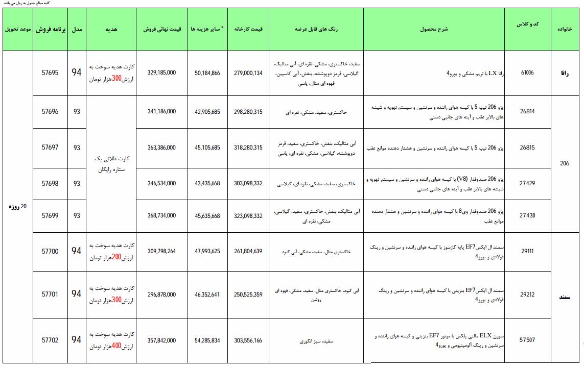 قیمت اقساطی ایران خودرو