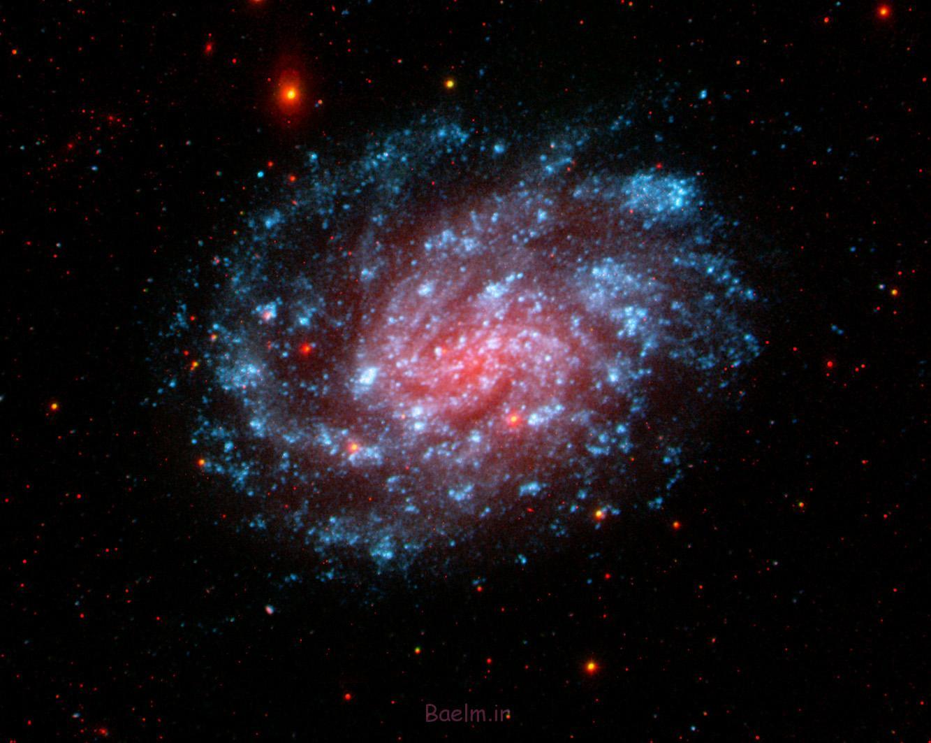 چرا کهکشانها و سیارات در جهان هستی میچرخند ؟