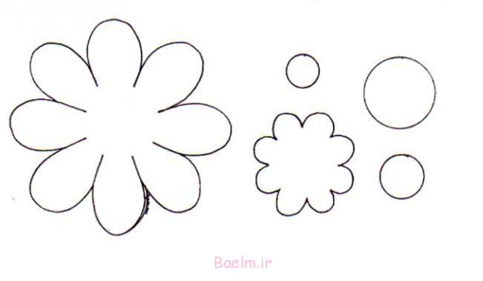 یک کاغذ نازک روی الگو بذارین و هر لایه رو  جداگانه به طور کامل کپی کنین.