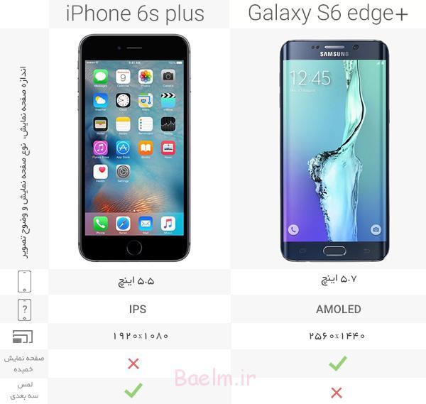 iPhone 6splus vs samsung galaxy s6 edge plus 3