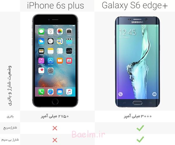 iPhone 6splus vs samsung galaxy s6 edge plus 4