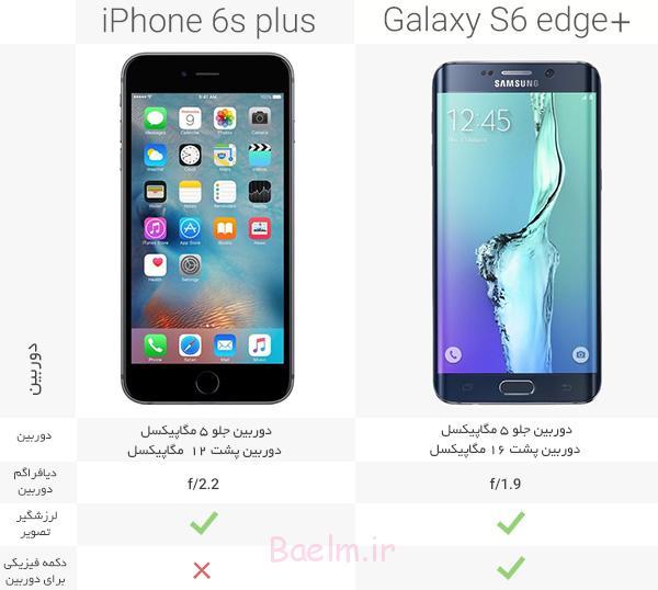 iPhone 6splus vs samsung galaxy s6 edge plus 8