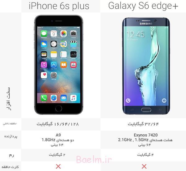 iPhone 6splus vs samsung galaxy s6 edge plus 9