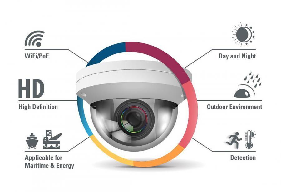 نصب دوربین مداربسته چگونه انجام می شود؟